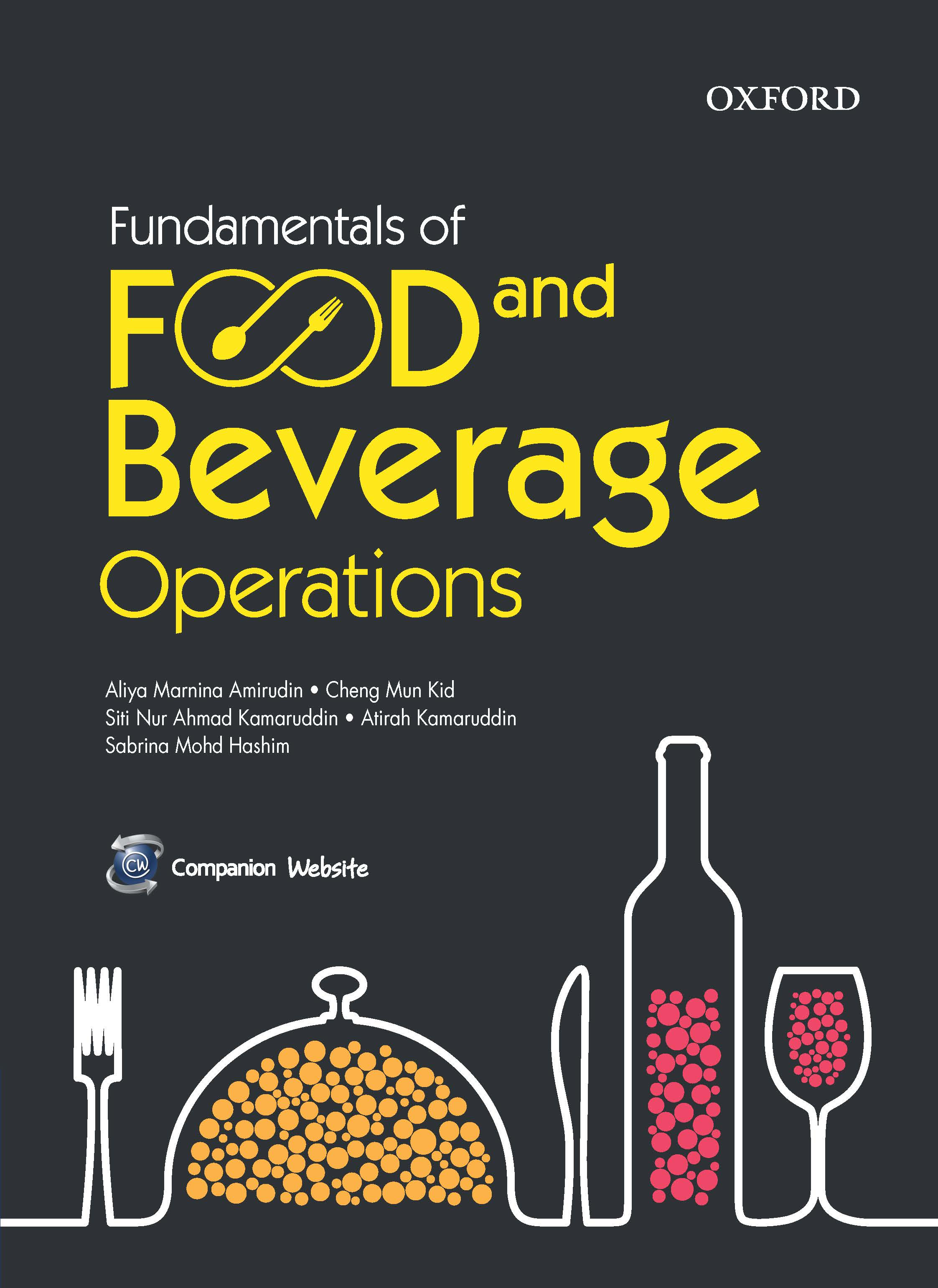 the purpose of food and beverage 2 an effective control procedure will serve other purposes as well: • aid in developing popular menus study highlights1 ❑ food and beverage costs in the majority of restaurant operations represent the largest single expenditure of the revenue.